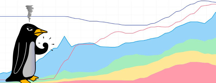 linux server load graph